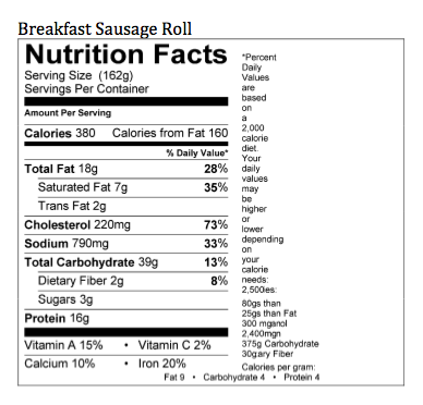 Calories In Hot Dog And Roll
