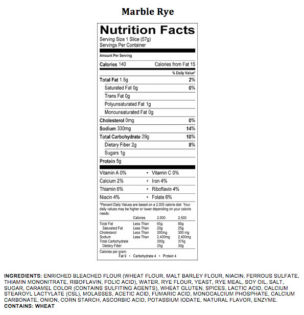 Rye Bread Nutrition Facts Nutrition Ftempo